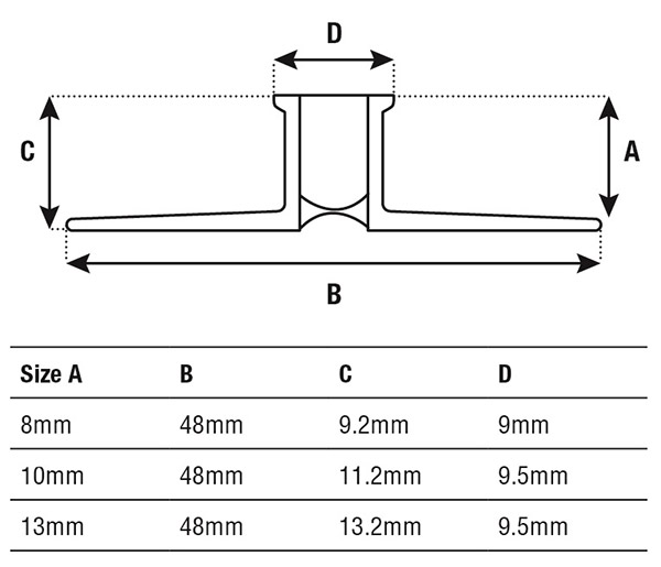 DTA Trim Movement Joint Specifications