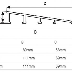 DTA Trim Transition Edge Ramp Specifications